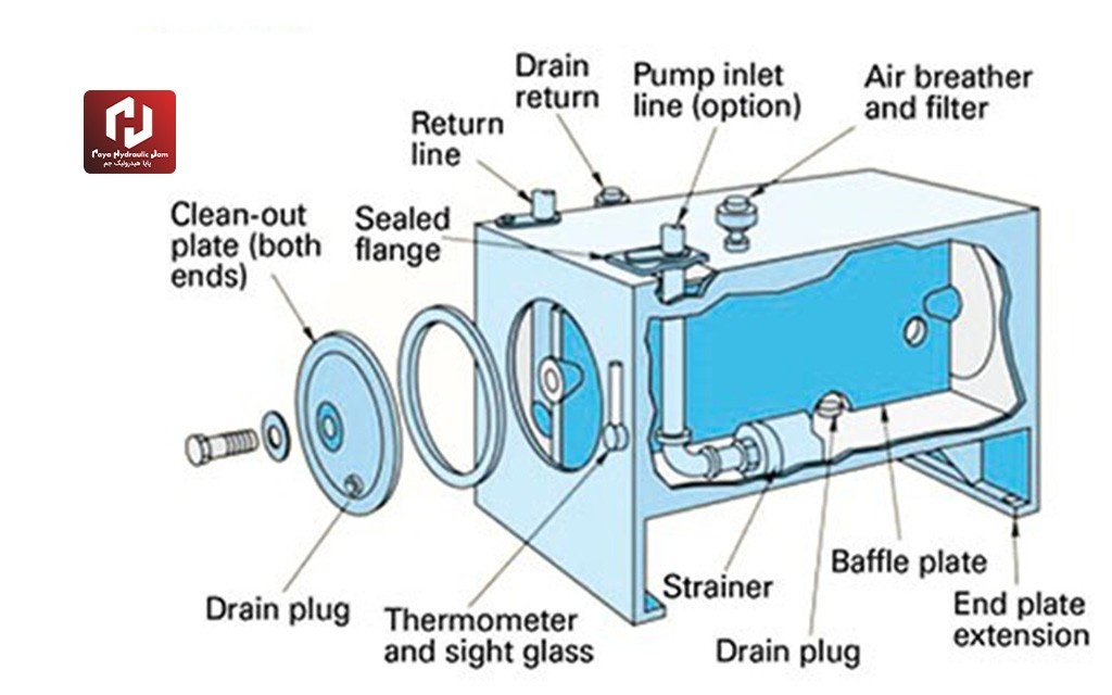 هیدرولیک چیست؟ سیستمهای هیدرولیکی از چه قطعاتی تشکیل شدهاند؟